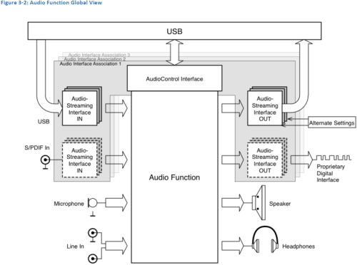 small resolution of usb type diagram