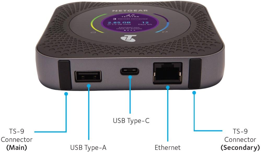 medium resolution of netgear wiring diagram