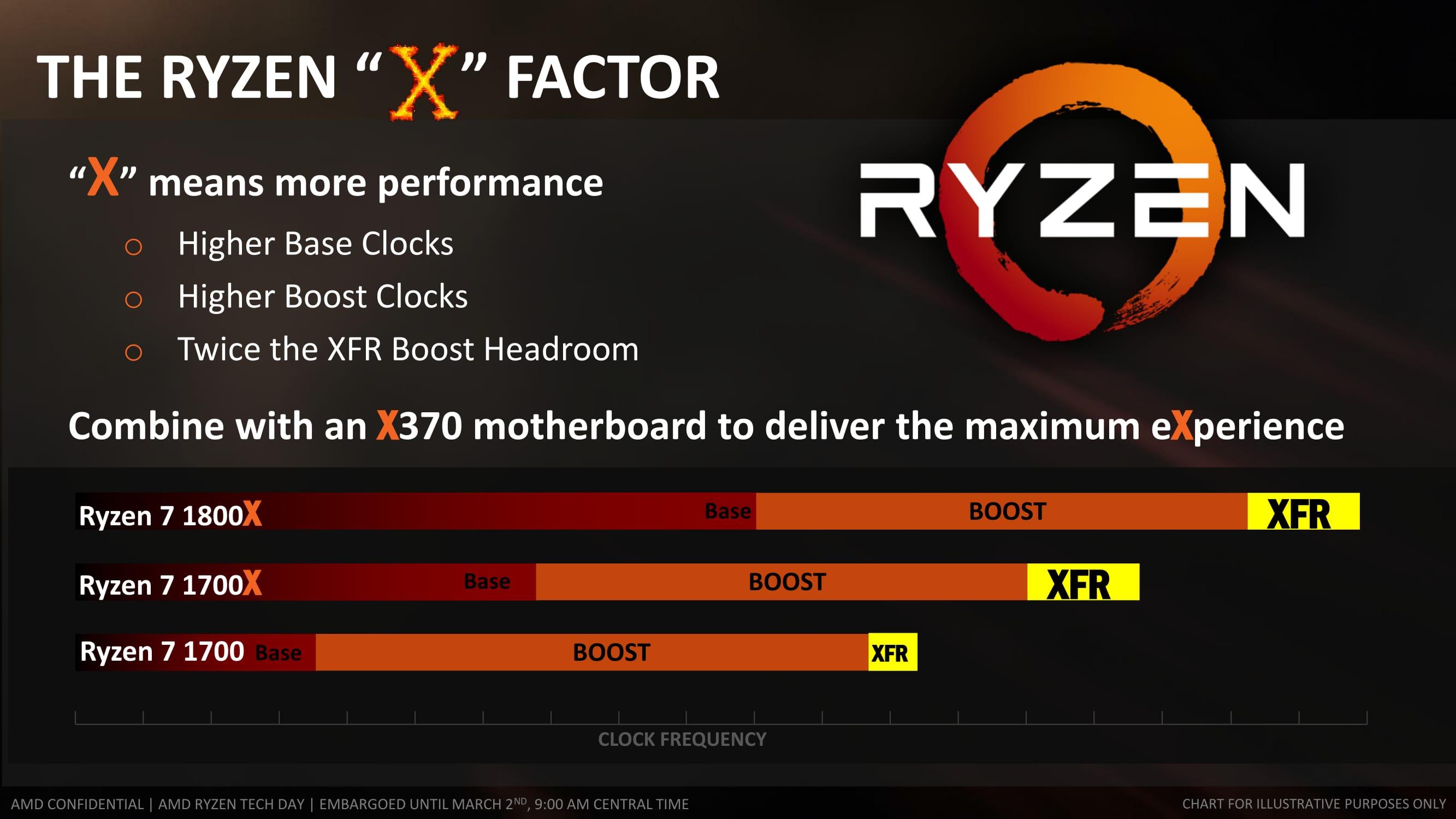 AMD Ryzen Clock and Turbo speeds query  TechPowerUp Forums