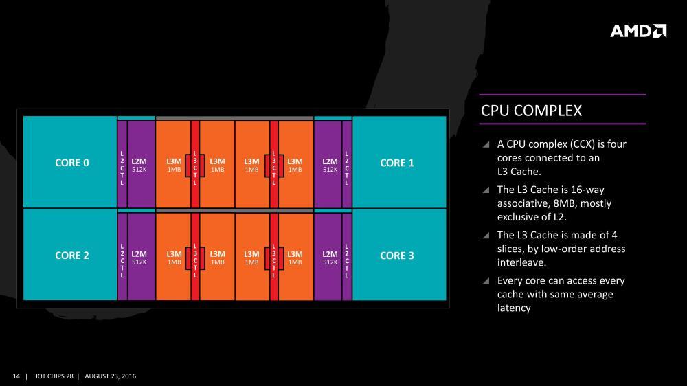medium resolution of amd s epyc server cpu