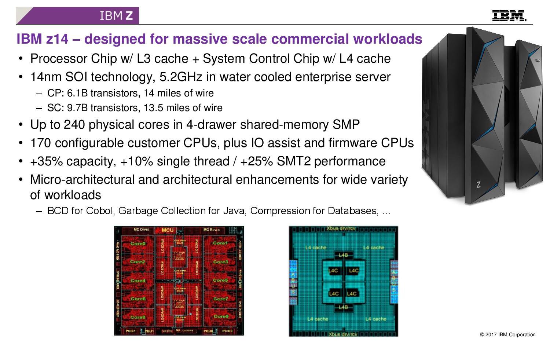 directory tree diagram plc car alarm system wiring hot chips: ibm's next generation z14 cpu mainframe live blog (5pm pt, 12am utc)