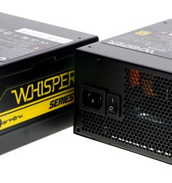 even though there are many products available in this category very few come with very high efficiency ratings the best psu that money can buy in this  [ 1920 x 805 Pixel ]