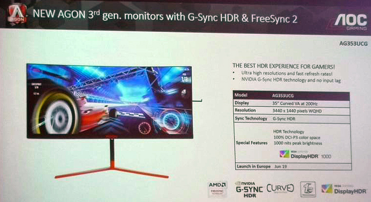 AOC Agon 35-Inch 200 Hz Curved 3440x1440 HDR Gaming Monitor with FreeSync 2 or GSync