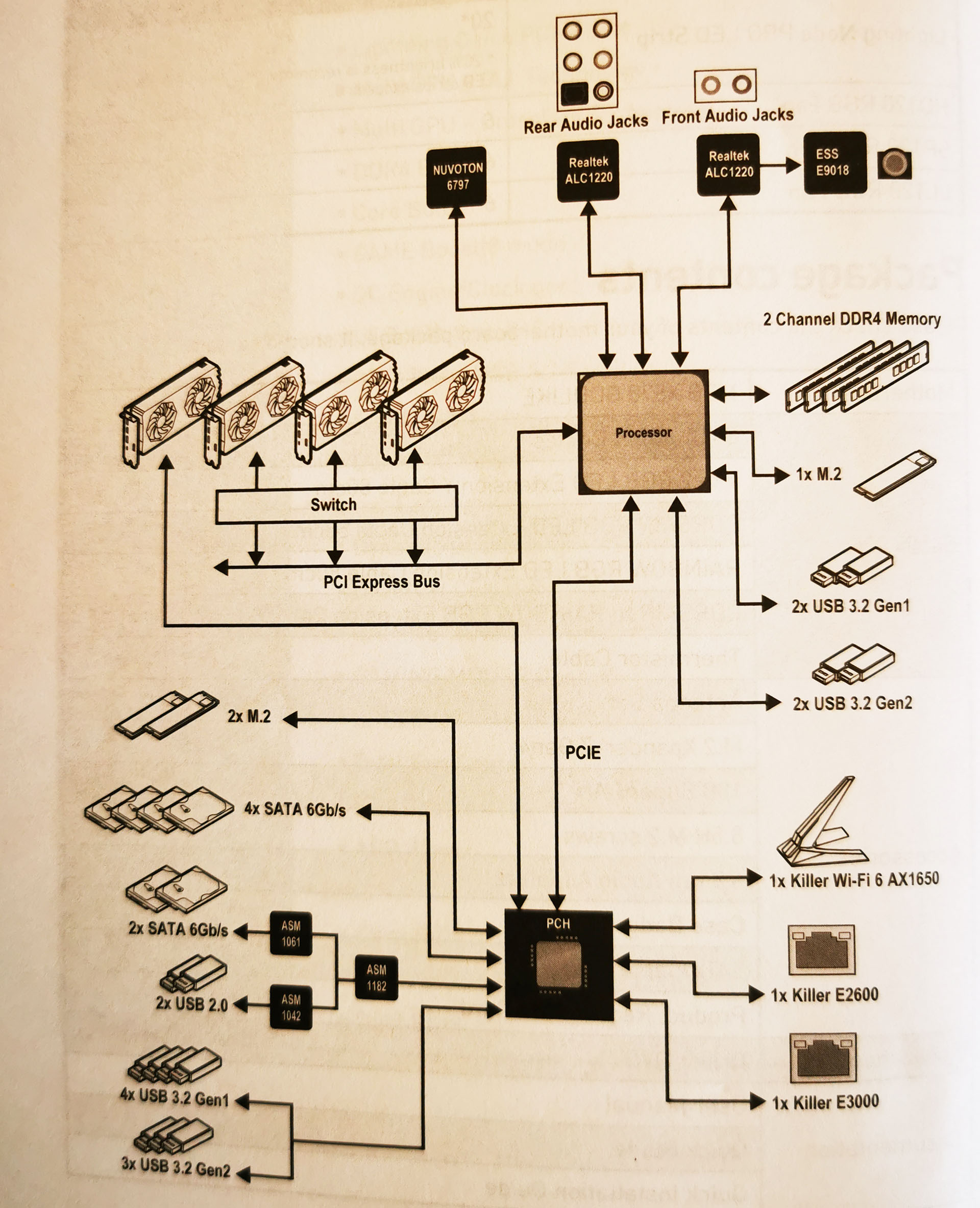 hight resolution of msi meg x570 godlike block diagram