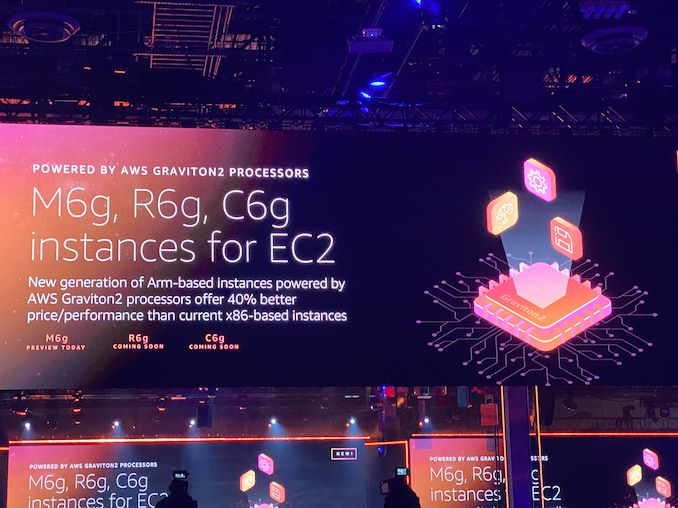 Amazon Announces Graviton2 SoC Along With New AWS Situations: 64-Core Arm With Large Performance Uplifts