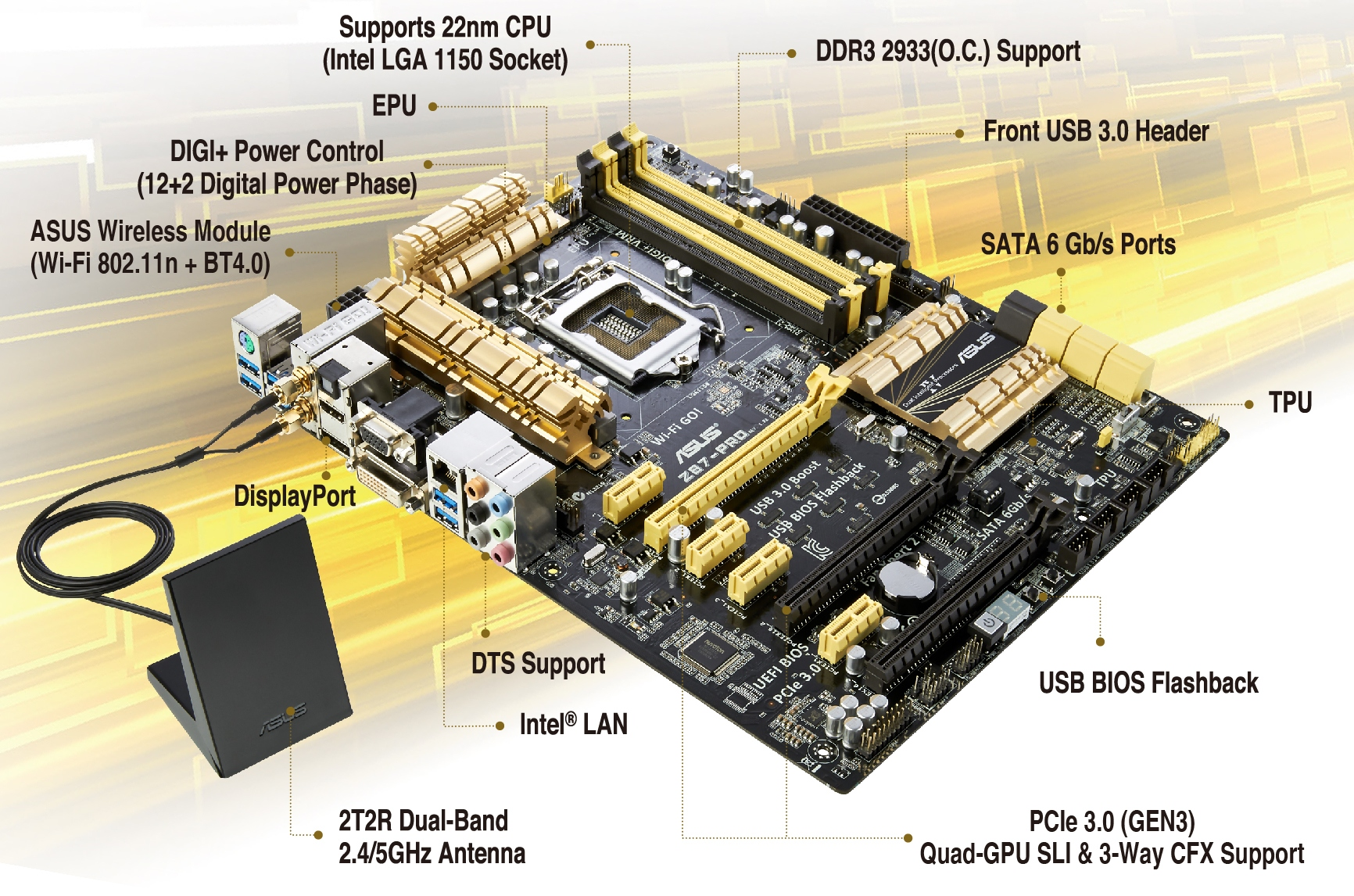 atx motherboard diagram with labels g body ls swap wiring asus z87 pro overview visual inspection board features