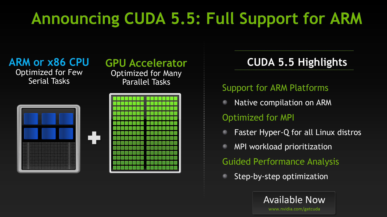 NVIDIA @ ISC 2013: CUDA 5.5 Released & More