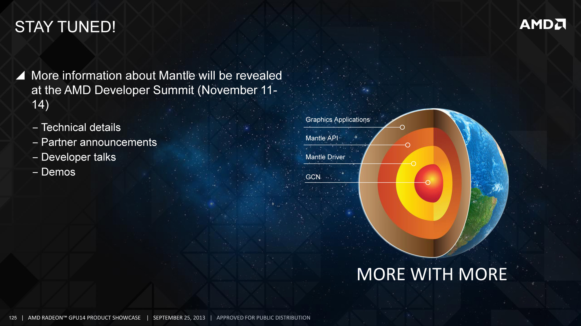Understanding AMDs Mantle A Low Level Graphics API For GCN