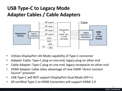 small resolution of displayport alternate mode for usb type c announced video power data all over type c