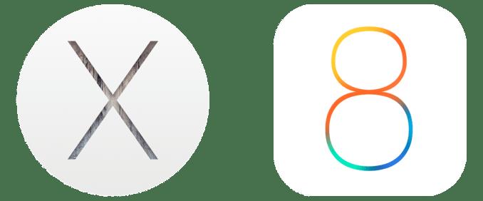 A Look At OS X Yosemite And iOS 8.1