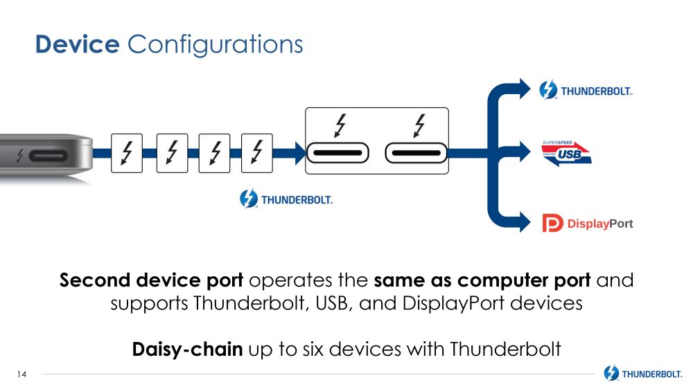 medium resolution of computer port diagram
