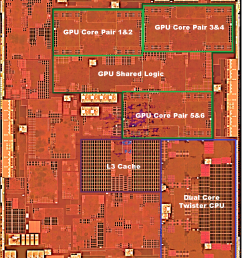 analyzing a9 dual sourcing die size the apple iphone 6s and dimensions furthermore iphone block diagram on hard disk diagram [ 865 x 1054 Pixel ]