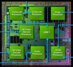NVIDIA Introduces dual Cortex A9 based Tegra 2
