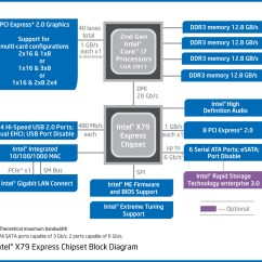 Block Diagram Of Cpu And Explain Yamaha Gauge Wiring Ddr3 Free Engine Image For User