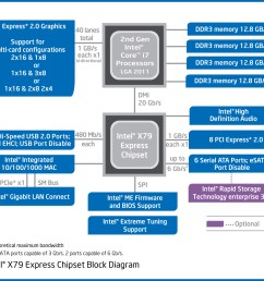 x79 blockdiagram jpg [ 1264 x 1100 Pixel ]