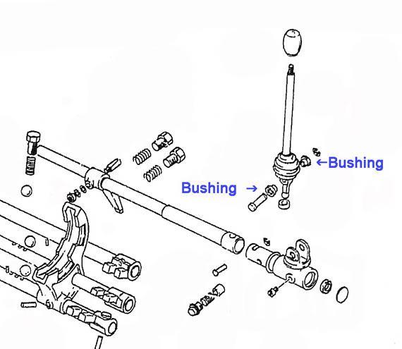 Datsun Shift Bushing Set, 240Z 260Z 280Z 280ZX, 1972-1981 NEW!