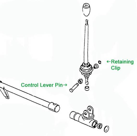 Datsun Shifter Control Lever Pin & Clip Set, 240Z 280Z