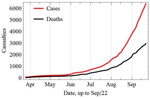 Ebola Fear Hits Markets