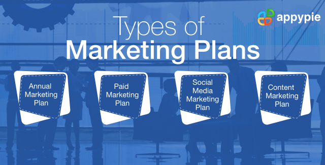 Best Marketing Plan Examples [How to Write a Marketing Plan]