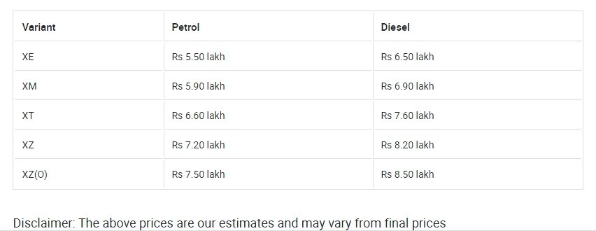 Tata Altroz expected prices: Will it undercut Maruti