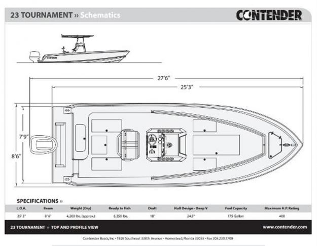 Contender Boat Wiring Diagram