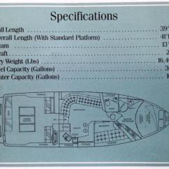 Mercruiser Wiring Diagram 7 4 Fuse Ram 1500 39ft 1990 Sea Ray 390 Express Cruiser - Buy And Sell Boats Atlantic Yacht Ship