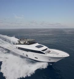 buy a m90 panacera hatteras m90 panacera at atlantic yacht and ship  [ 940 x 898 Pixel ]