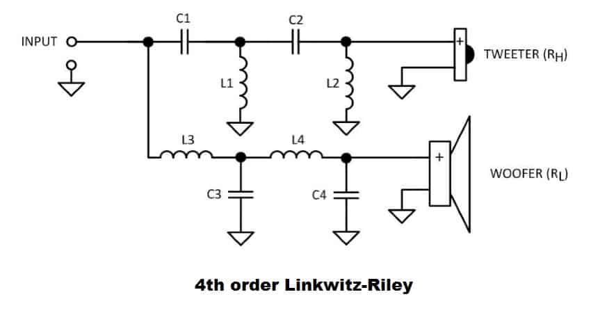 series speaker crossover wiring diagram for 5 pin trailer plug passive schematic most types audio judgement 4th order linkwitz riley