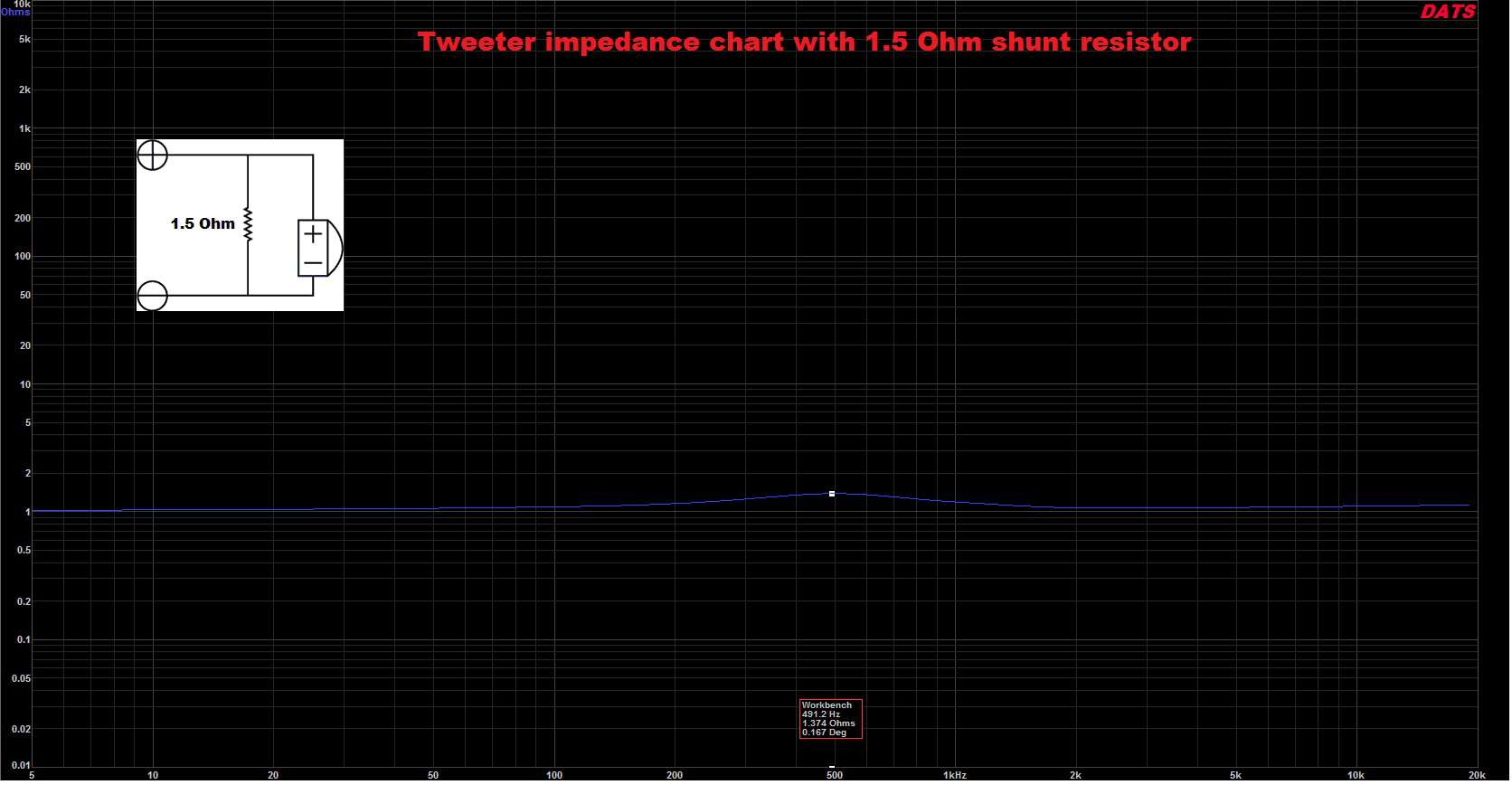 hight resolution of tweeter impedance shunt 1 5 ohm resistor