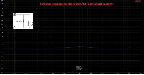 small resolution of tweeter impedance shunt 1 5 ohm resistor