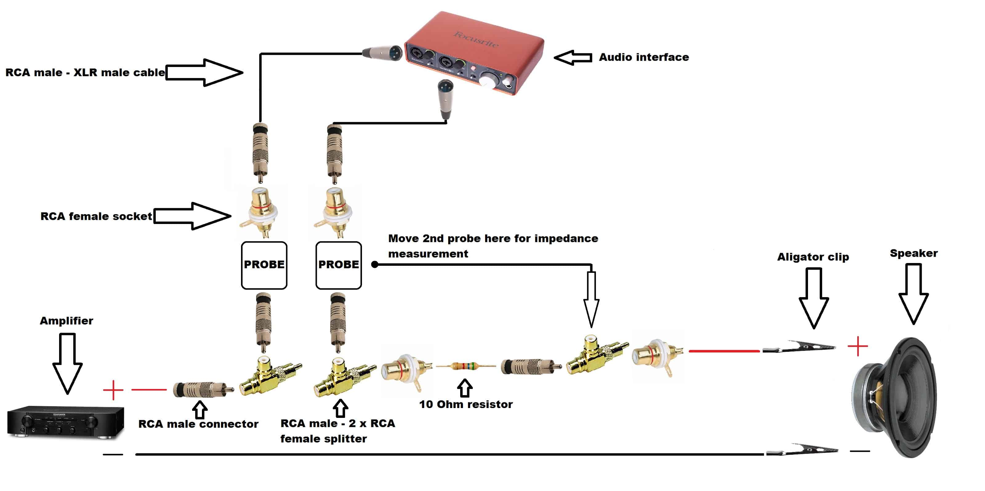 audio connector wiring diagram 1999 ford ranger soundeasy probe and measurement jig  build guide