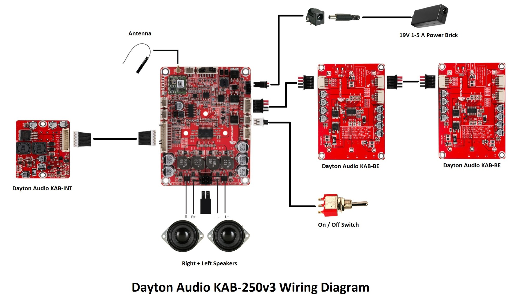 hight resolution of wiring diagram dayton audio kab 250v3 review