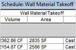 The Material Takeoff is a Revit tool that helps you calculate detailed material quantities.