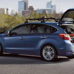 2016 Subaru Wrx Radio Wiring Diagram Gateway Laptop Parts Impreza New Car Review Autotrader Featured Image Large Thumb2