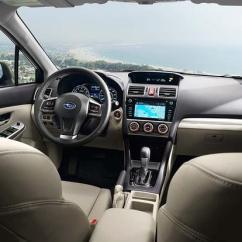 2016 Subaru Wrx Radio Wiring Diagram Zachman Framework Impreza New Car Review Autotrader Featured Image Large Thumb4