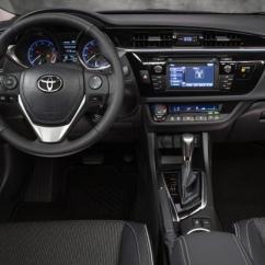 New Corolla Altis Vs Elantra Lampu Indikator Grand Avanza 2014 Toyota Hyundai Which Is Better Featured Image Large