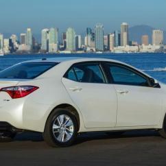 New Corolla Altis Vs Elantra Grand Veloz Modifikasi 2014 Toyota Hyundai Which Is Better Featured Image Large