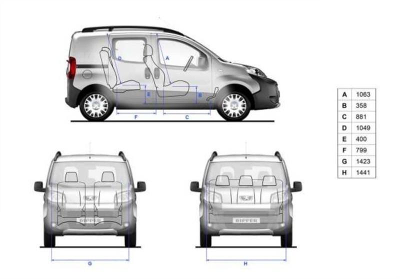 Usato 1.3 HDi 80CV Furgone Premium nuova a Brescia Peugeot
