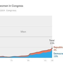 diagram of congres [ 1920 x 1080 Pixel ]