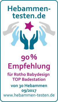 ROTHO BABYDESIGN 4-tlg. Badewannen-Set TOP, ideale ...