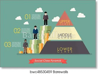 Pyramid of three social class infographic Art Print Barewalls Posters & Prints bwc48530459