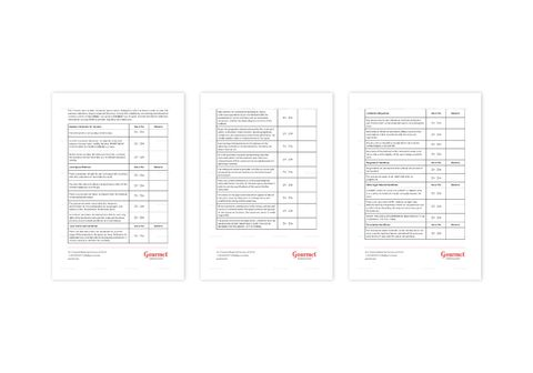 Restaurant Leasing Checklist Template in MS Word, Pages