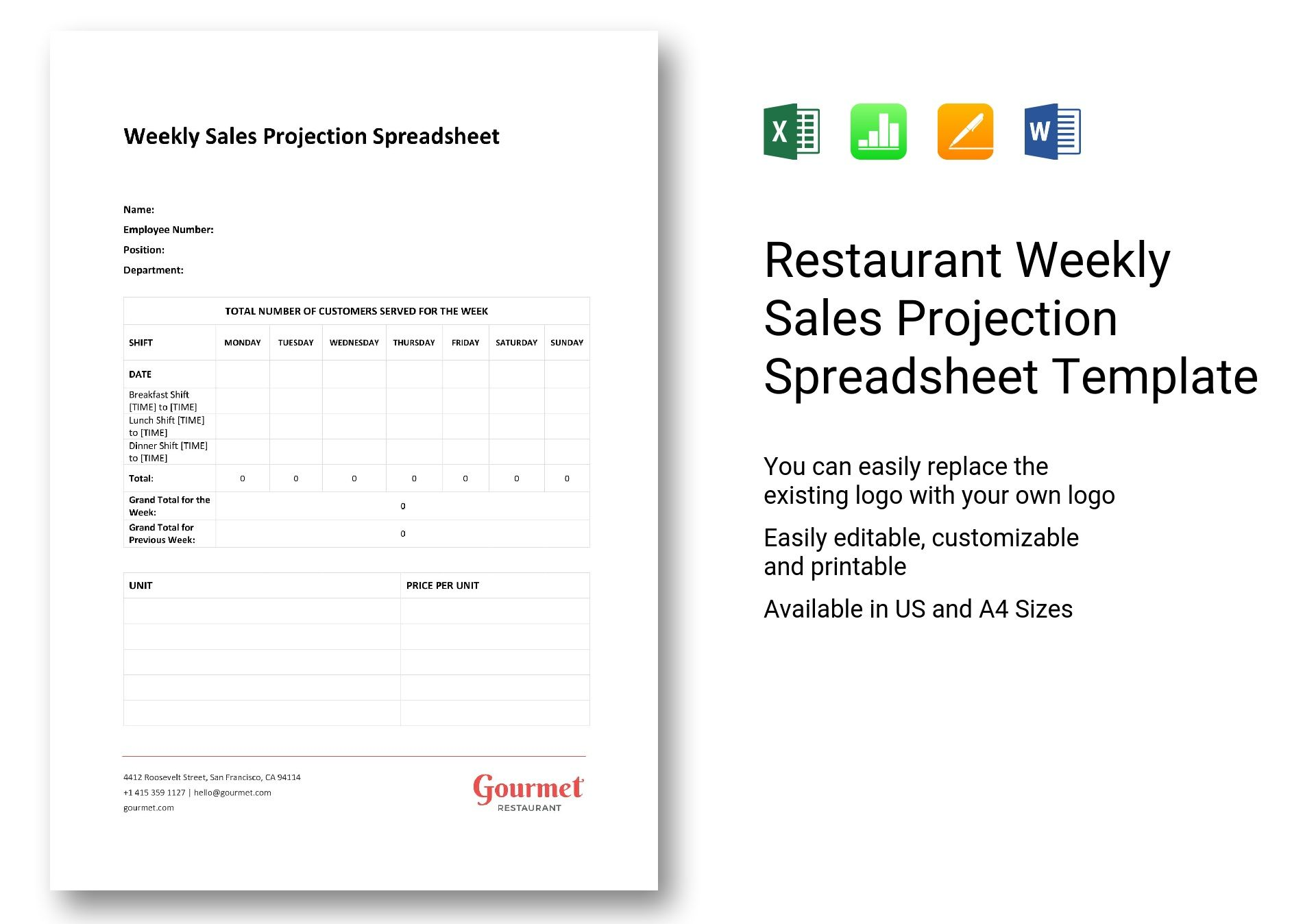 Restaurant Weekly Sales Projection Spreadsheet Template In