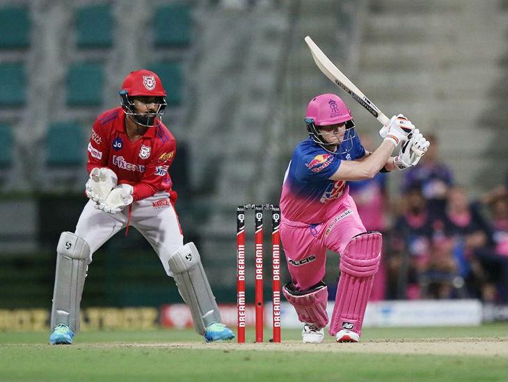 राजस्थान के कप्तान स्टीव स्मिथ ने 20 बॉल पर नाबाद 31 रन की पारी खेली। वे टीम को जिताकर ही लौटे।