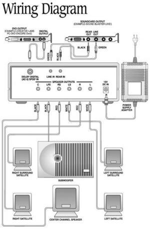Sound Cards  Cambridge Soundworks Desktop Theatre 51