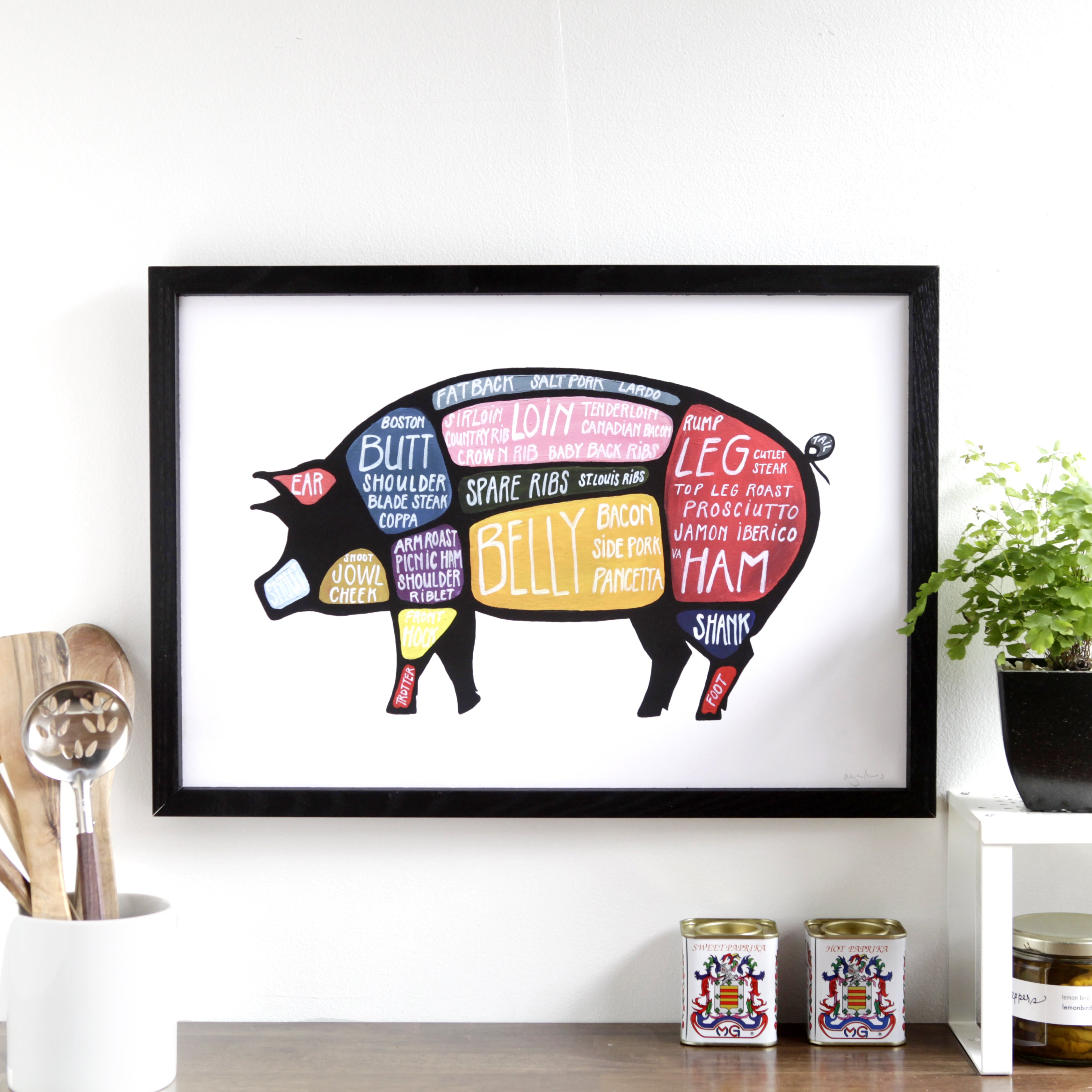 pork butcher cuts diagram 2006 ford f350 wiring use every part - butchery poster   drywell art
