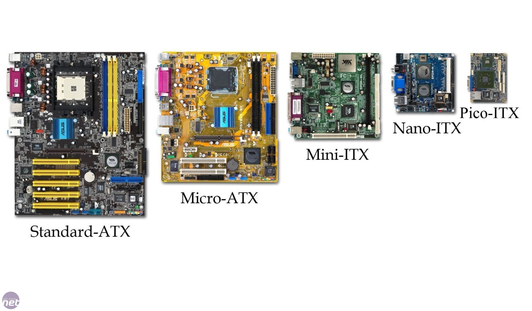 pico btx motherboard diagram blank heart worksheet should size be the new battleground in