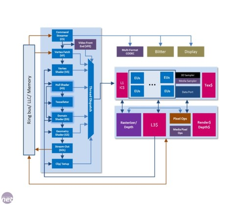 small resolution of intel ivy bridge graphics overview
