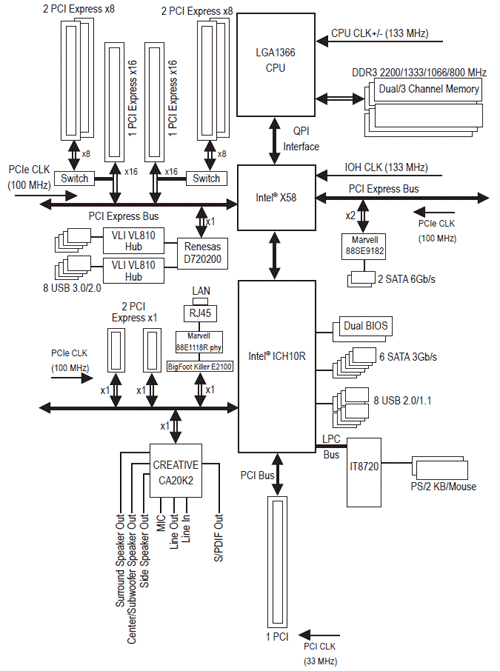 asus crosshair vi hero diagram