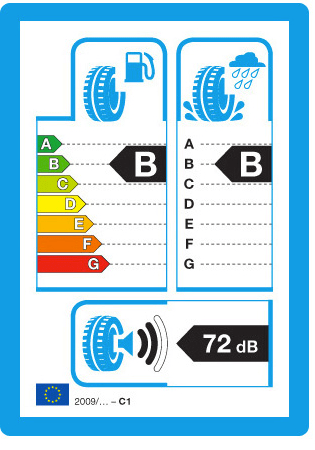 What is tyre labelling? | Help Centre | Blackcircles.com